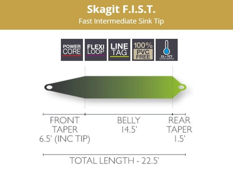 Airflo Skagit F.I.S.T Klumplina