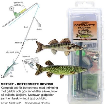 Metset - Botten Rovfisk