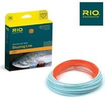 RIO Connectcore Skjutlina